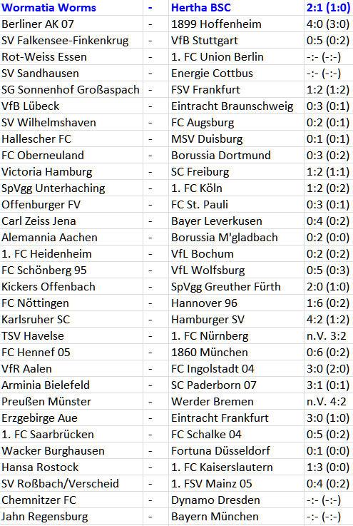 Wormatia Worms – Hertha BSC DFB-Pokal 2012/13