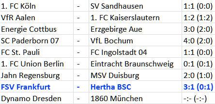 FSV Frankfurt Hertha Torwart Sascha Burchert