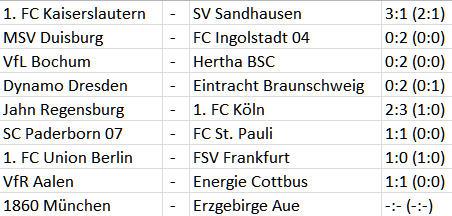 Hertha BSC Arbeitssieg beim VfL Bochum