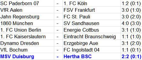 polyvalente Spieler im Kader von Hertha BSC