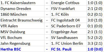 Ben Sahar Jokertor Hertha BSC FC St. Pauli