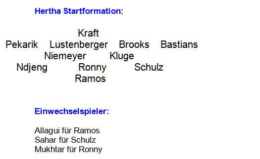 Mannschaftsaufstellung Hertha BSC SV Sandhausen