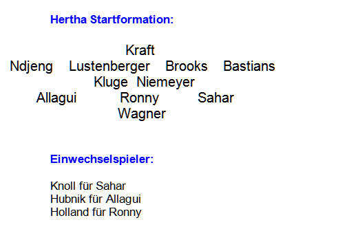 Mannschaftsaufstellung Hertha BSC Energie Cottbus