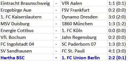 Comeback Hertha BSC 1. FC Union Berlin-Derby