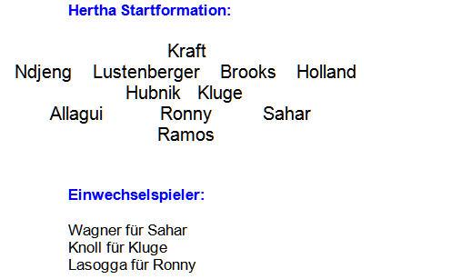 Mannschaftsaufstellung Hertha BSC Jahn Regensburg