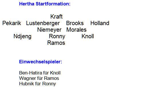 Mannschaftsaufstellung Hertha BSC VfR Aalen