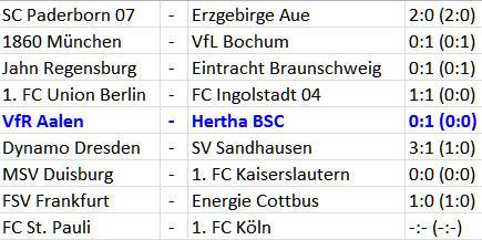 Meisterfelge Adrian Ramos Hertha BSC VfR Aalen