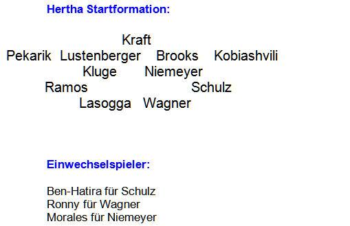 Mannschaftsaufstellung Hertha BSC Dynamo Dresden