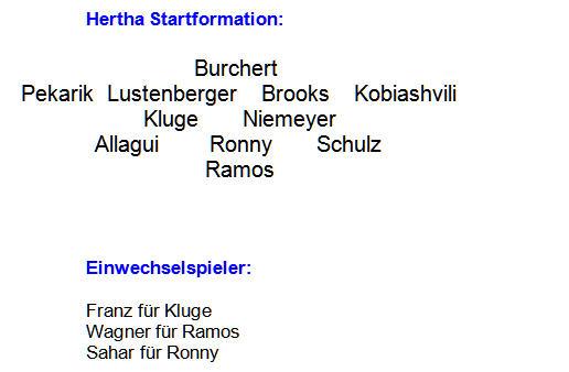Mannschaftsaufstellung Hertha BSC MSV Duisburg