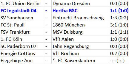 Änis Ben-Hatira Tor Hertha BSC FC Ingolstadt 04