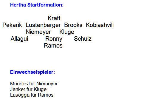 Mannschaftsaufstellung Hertha BSC Eintracht Braunschweig