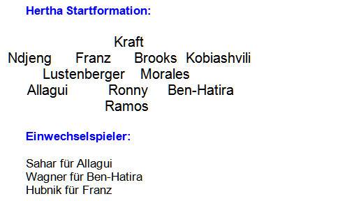 Mannschaftsaufstellung Hertha BSC FC St. Pauli