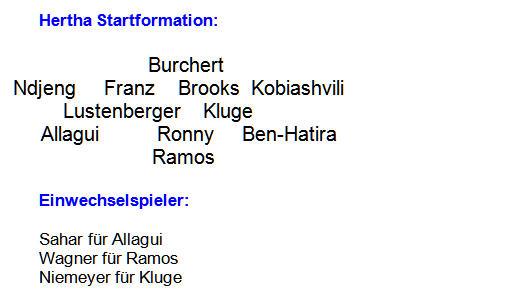Mannschaftsaufstellung Ostderby Hertha BSC Energie Cottbus