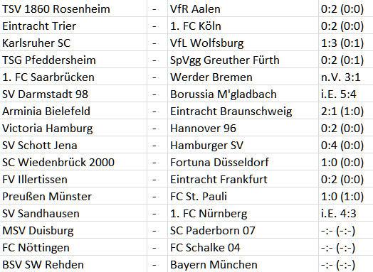 DFB-Pokal 1. Runde 2013/2014 Ergebnisse