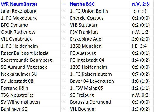 DFB-Pokal 1. Runde 2013/2014 Hertha BSC VfR Neumünster