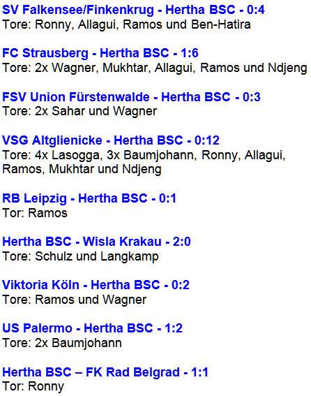 Ergebnisse Testspiele Hertha BSC Sommer 2013