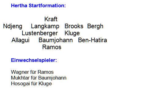 Mannschaftsaufstellung Hertha BSC VfR Neumünster