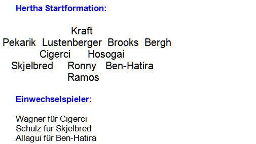 Mannschaftsaufstellung Hertha BSC VfB Stuttgart