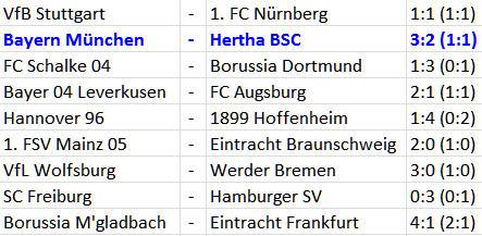 Laufwunder Per Ciljan Skjelbred Tolga Cigerci Hertha BSC Bayern München