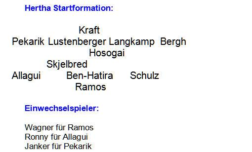 Jos Luhukay Mannschaftsaufstellung Hertha BSC Hannover 96