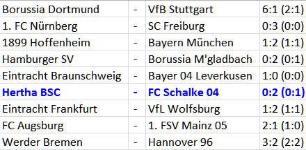 Blauer Zwerg aus Berlin Hertha BSC FC Schalke 04