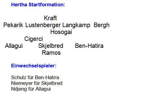 mannschaftsaufstellung-hertha-bsc-1899-hoffenheim-2013-11-11