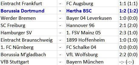 Bravo Marius Gersbeck Hertha BSC Borussia Dortmund