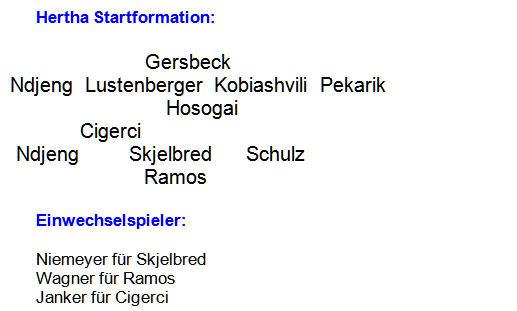 Marius Gersbeck Mannschaftsaufstellung Hertha BSC Borussia Dortmund