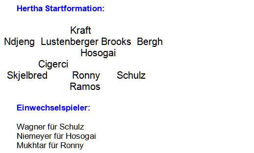6-Punkte-Spiel Mannschaftsaufstellung Hertha BSC Eintracht Braunschweig