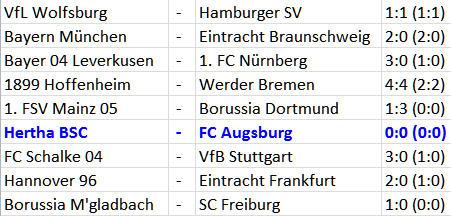 Wieder Hany Mukhtar statt Ronny Hertha BSC FC Augsburg