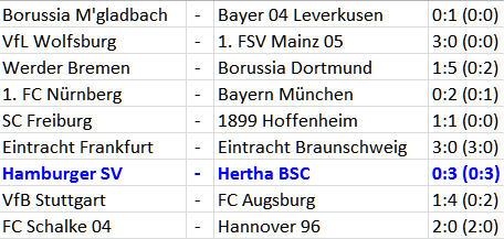 Schlüsselspieler Tolga Cigerci Hertha BSC Hamburger SV