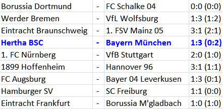 fussballgott-hertha-bsc-bayern-muenchen-1-3