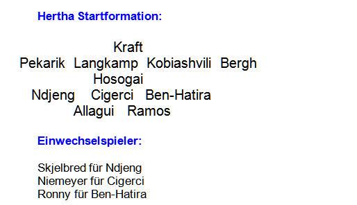 Mannschaftsaufstellung Hertha BSC SC Freiburg