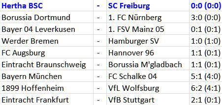 Nullnummer Hertha BSC SC Freiburg