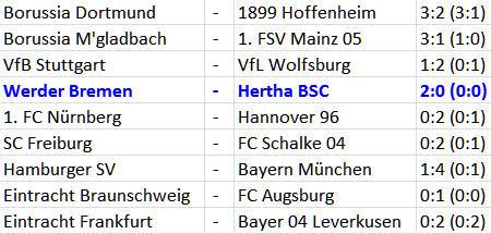 Hertha-Kader muss umgebaut werden Werder Bremen Hertha BSC