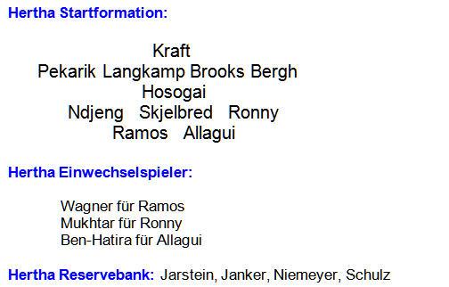 2014 - Mannschaftsaufstellung Hertha BSC Werder Bremen