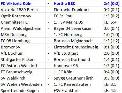 FC Viktoria Köln – Hertha BSC - DFB-Pokal 2014/15 - 01