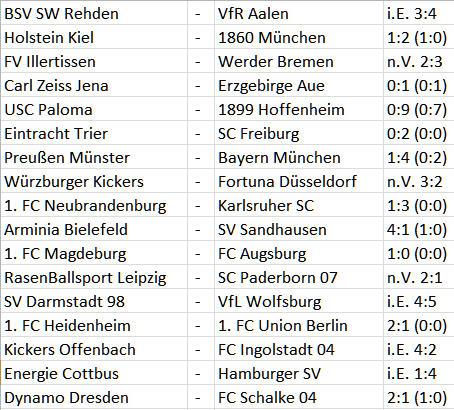 FC Viktoria Köln – Hertha BSC - DFB-Pokal 2014/15 - 03