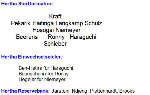 2014 - Mannschaftsaufstellung Hertha BSC FC Viktoria Köln 2014-08-17