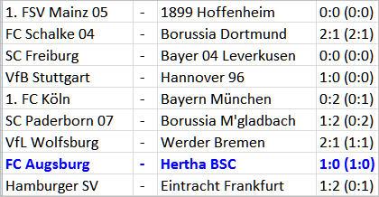 Abstiegskampf Strafstoßtor FC Augsburg - Hertha BSC