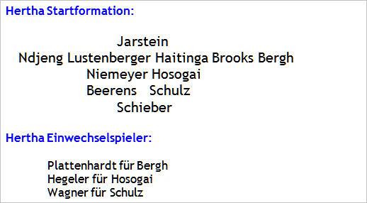 September 2014 - Mannschaftsaufstellung Hertha BSC Bayer 04 Leverkusen