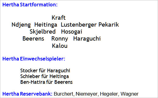 September 2014 - Mannschaftsaufstellung Hertha BSC - FC Augsburg