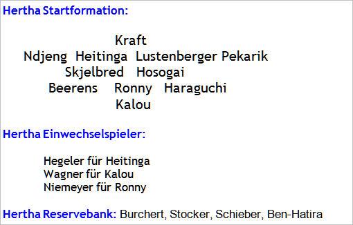 September 2014 - Mannschaftsaufstellung Hertha BSC - VfL Wolfsburg