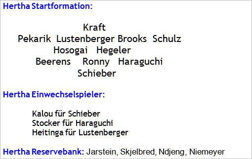 September 2014 - Mannschaftsaufstellung Hertha BSC - SC Freiburg