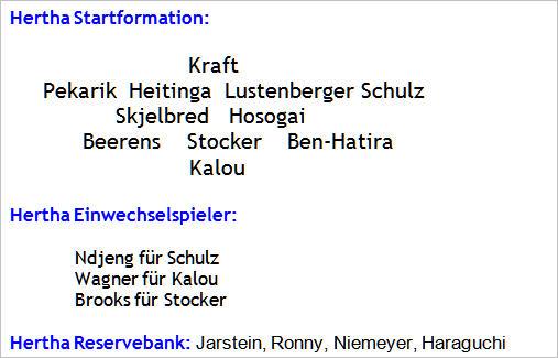 Oktober 2014 - Mannschaftsaufstellung Hertha BSC - Hamburger SV