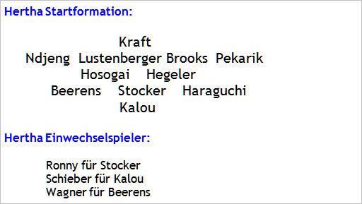 Oktober 2014 - Mannschaftsaufstellung Arminia Bielefeld - Hertha BSC