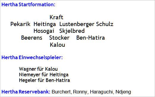 Oktober 2014 - Mannschaftsaufstellung Hertha BSC - VfB Stuttgart