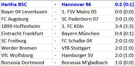 Hertha-Kapitän Fabian Lustenberger Hertha BSC Hannover 96