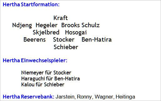 November 2014 - Mannschaftsaufstellung 1. FC Köln - Hertha BSC