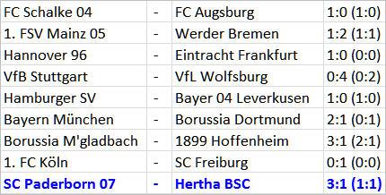 Mittelstürmer Salomon Kalou Hertha BSC SC Paderborn 07